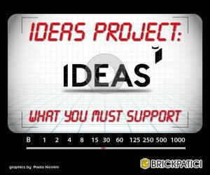 Ideas: What You Must Support